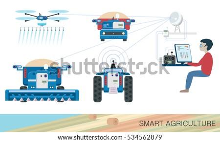 innovative technologies in...