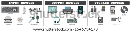 Input devices, output devices and storage devices