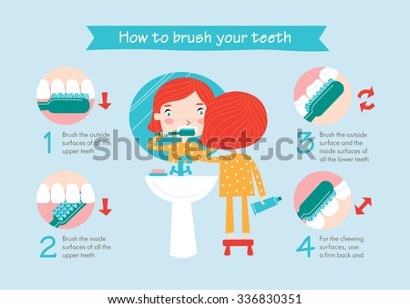 instructions on how to brush