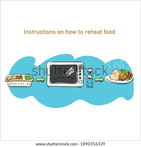 instructions on how to reheat