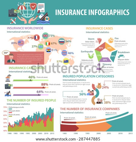 insurance infographics set with