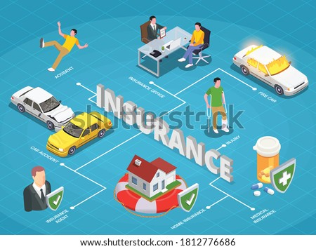 Insurance isometric composition with text and flowchart of accidents car crash pills images and human characters vector illustration Stockfoto ©