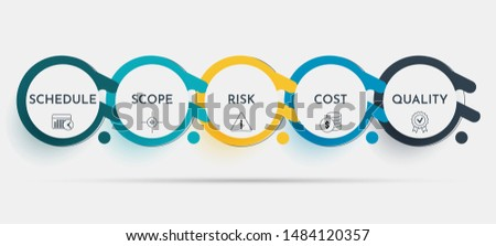 Integration management. Project management concept.