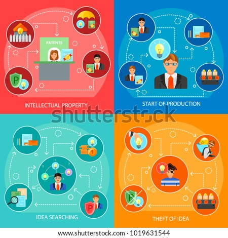 Intellectual property flat design concept with creative searching, start of production, theft of idea isolated vector illustration