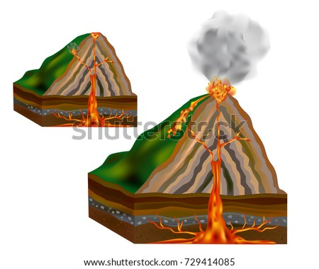 Internal Structure of a Volcano. Structure of a Volcano magma central vent side vent lava old layers