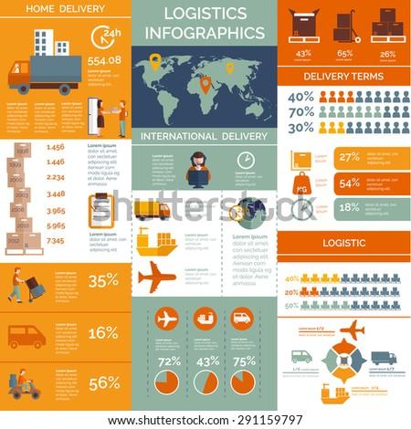 logistics systems international