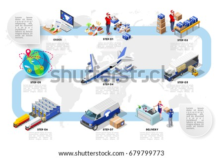 International trade logistics network infographic vector illustration with isometric vehicles for cargo transport. 3D import export Sea road and air freight chain shipping food delivery supply process