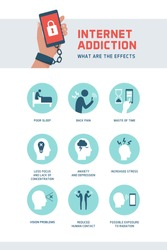 Internet addiction and digital detox infographic: symptoms and effects of excessive smart phone use