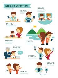 internet and smartphone addiction