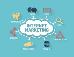 Internet Marketing - Chart with keywords and icons - Flat Design