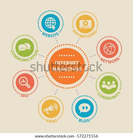 Internet Marketing. Concept with icons and signs.
