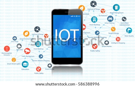 Internet of everything concept with different icon and elements. Digital Network Connection Modern communication technology.