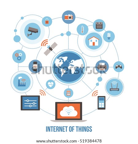 internet of things  devices and
