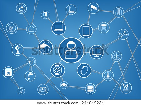 Internet of things represented by consumer and connected devices as vector illustration, objects are smart phone, smart thermostat, tablet, notebook, appliances, smart home, storage, servers and other