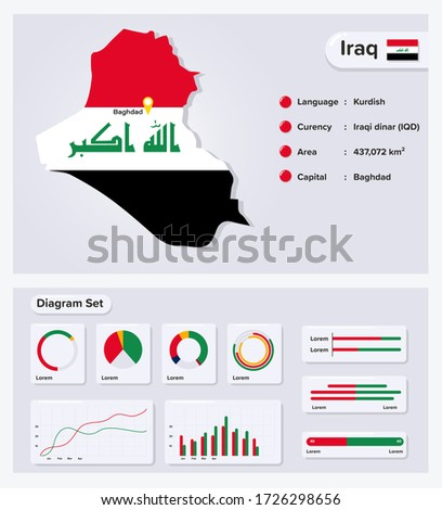 Iraq Infographic Vector Illustration, Iraq Statistical Data Element, Information Board With Flag Map, Iraq Map Flag With Diagram Set Flat Design