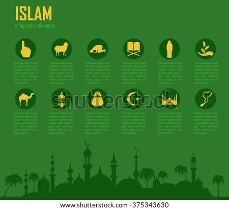 islam infographic muslim