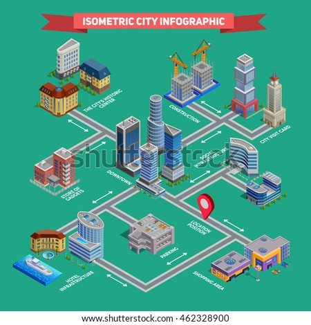 isometric city infographic