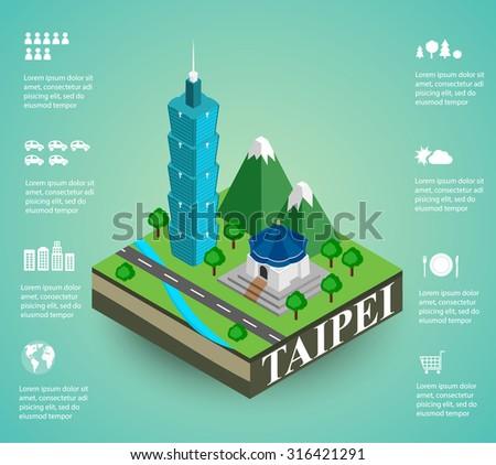 isometric city of taipei