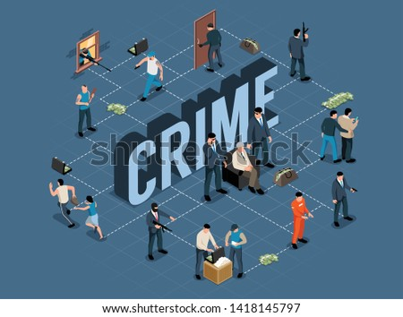 Isometric criminal flowchart with isolated images of items and human characters of criminals policemen and victims vector illustration
