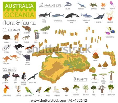 isometric 3d australia and