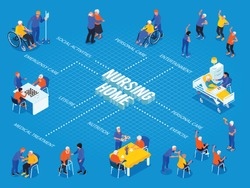 Isometric flowchart with different activities and care for elderly people in nursing home on blue background 3d vector illustration