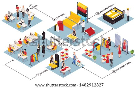 Isometric flowchart with sewing factory and clothing store personnel tailoring ironing designing new clothes 3d vector illustration