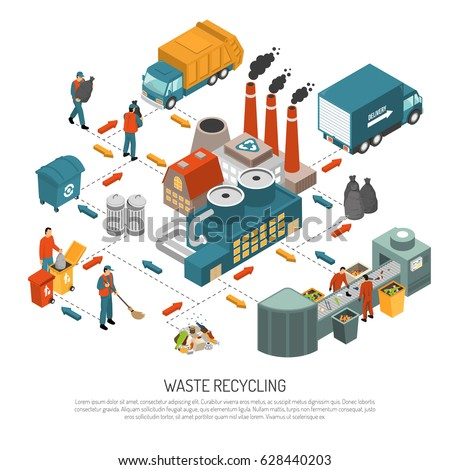Isometric garbage recycling concept with scheme for processing waste from collection to recycling vector illustration