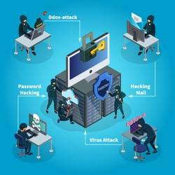 Isometric hacking activity composition with hackers different internet and cyber crimes isolated vector illustration