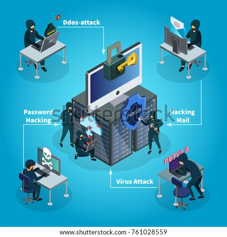 isometric hacking activity