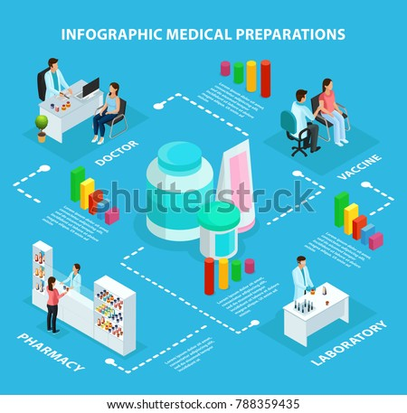 Isometric healthcare infographic concept with medication vaccination laboratory research pharmacy medical preparations pills medicaments isolated vector illustration