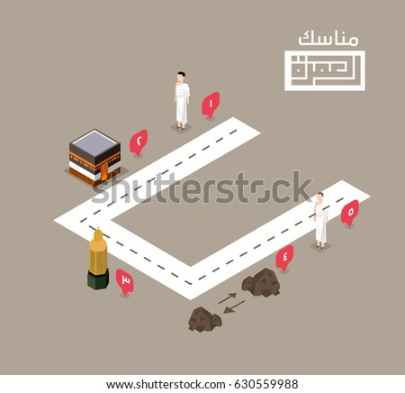 isometric infographic of