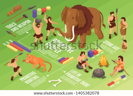 Isometric primitive people caveman flowchart composition with images related to stone age of humanity tools weapons vector illustration stock photo