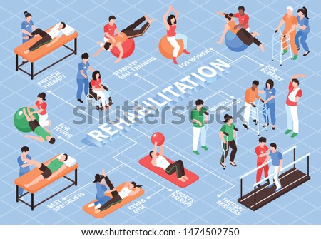 Isometric rehabilitation physiotherapy flowchart composition with images of items and people with text captions and lines vector illustration Stock photo ©