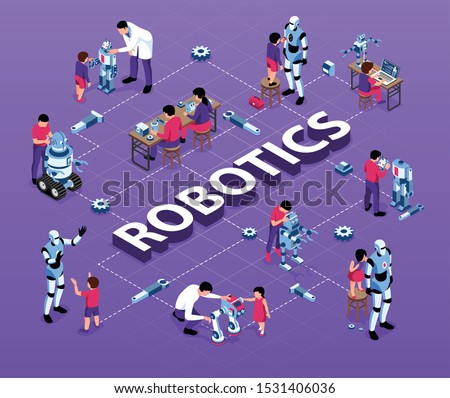 Isometric robotics kids education flowchart composition with characters of scientists children and anthropomorphic robots with text vector illustration