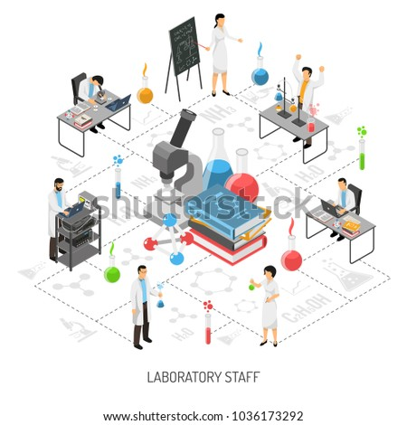 Isometric scientific laboratory staff round composition with human characters of scientists and workspace items with icons vector illustration