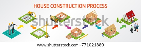 Isometric set stage-by-stage construction of a brick house. House building process. Foundation pouring, construction of walls, roof installation and landscape design vector illustration.