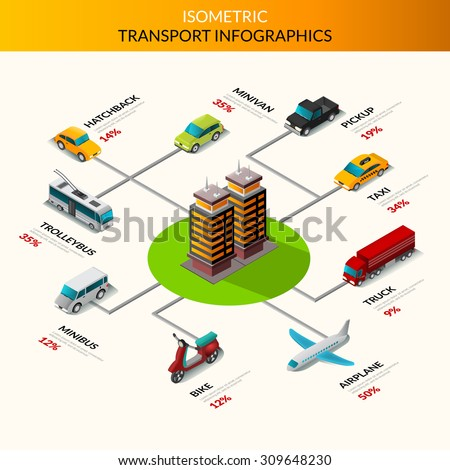 Isometric transport infographics with cars trucks and public transport with building in the middle vector illustration