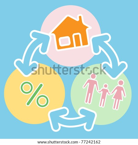 Issues in the process of bank lending family home mortgage
