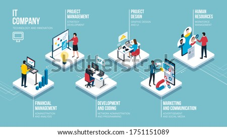IT company professional roles infographic: finance management, project management, development, design, marketing and HR, isometric infographic