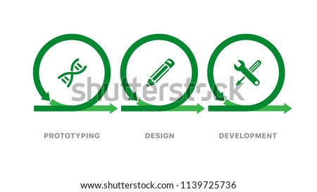 Iteration. The concept of life cycle of product development. Diagram of life cycle of product development in flat style. The concept of rapid product development. Vector illustration Eps10 file