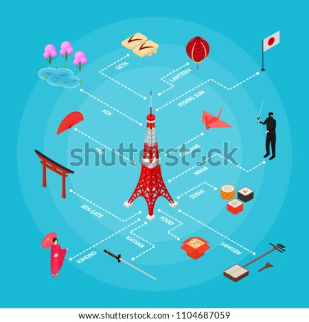 Japan Concept Isometric View Style Design Japanese Asian Element Travel Business. Vector illustration of Oriental National Culture, Food and Monument