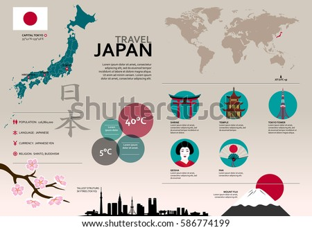 Japan Travel Infographic. Set of vector graphic images, icons and landmarks representing Japan. The text says 'Japan' in Japanese.