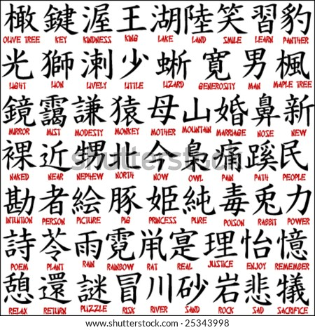 Japanese kanji - chinese symbols 7 - stock vector