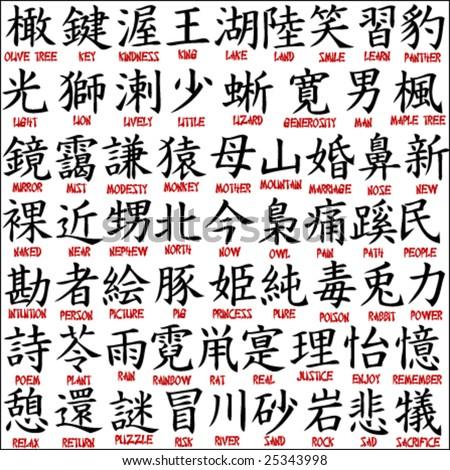 japanese kanji   chinese