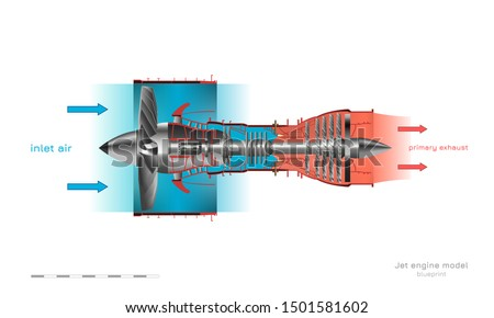 jet engine operation diagram