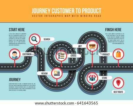 Journey customer to product vector infographic map with winding road and pin pointers