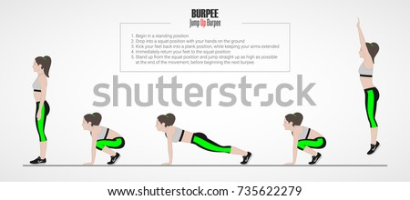 Jump up burpee. Sport exercises. Stage and reles of squar. Exercises with free weight. Illustration of an active lifestyle. Vector sketch.