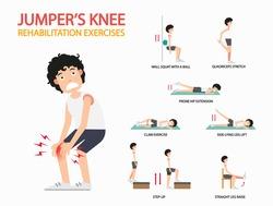 jumper's knee rehabilitation exercises infographic, vector illustration.