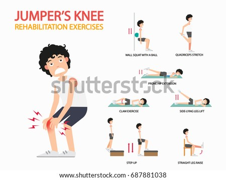 jumper's knee rehabilitation exercises infographic, vector illustration.