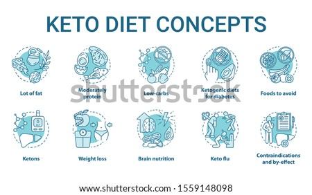 Keto diet concept icons set. Types of ketogenic diets idea thin line illustrations. Healthy lifestyle. Loss weight nutrition. Food, meal, menu. Vector isolated outline drawings. Editable stroke